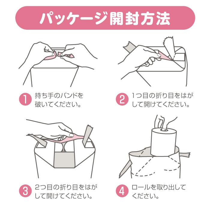 超ロング紙包装開封方法