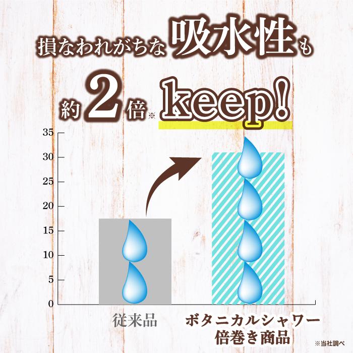 ボタニカルシャワートイレットペーパー吸水性2倍キープ